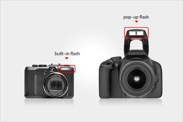 builtin and pop up flash artigo Tipos de flash de câmera