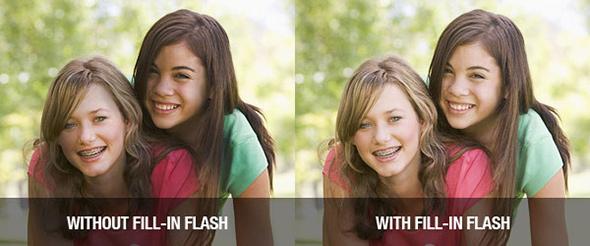 fill in flash artigo Tipos de flash de câmera