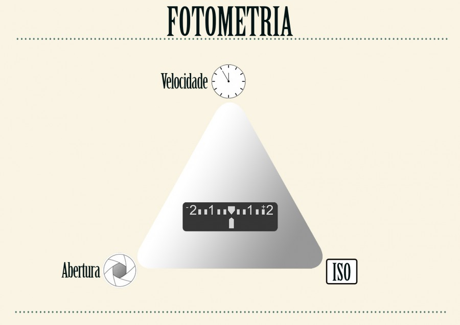 fotometria Fotometria e Fotografia