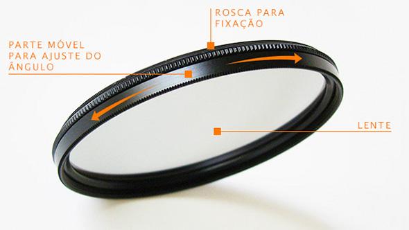 AdrianoHamaguchi Como comprar e usar o filtro polarizador?