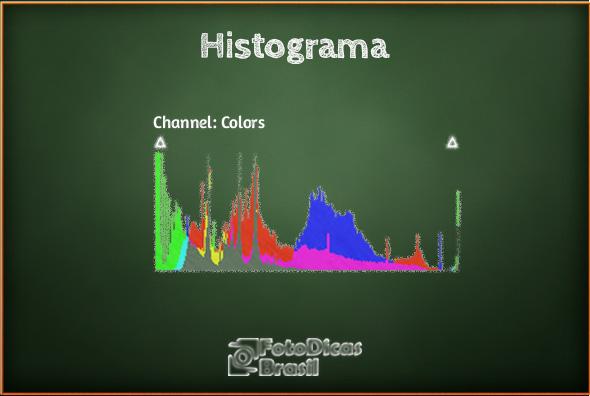 histograma o que é e como usar