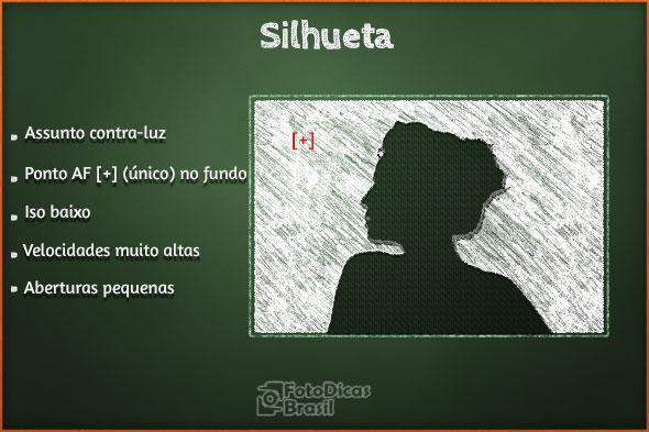 silhuetaexplicação Silhueta, como fazer?