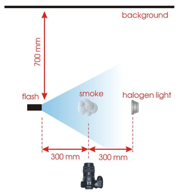 02 Como tirar foto de fumaça