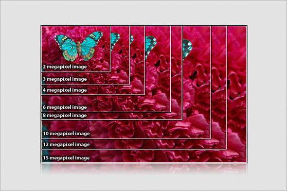 Guia de resolução de imagem do Artigo Resolução Fotográfica Resolução fotográfica