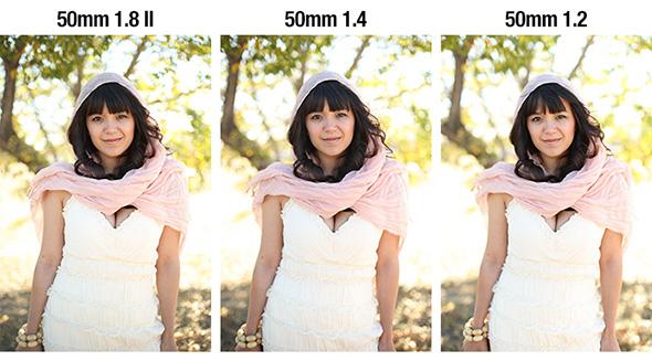 resultado teste lente 50mm mulher do Artigo a lente 50mm A lente 50mm