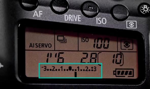 BotaoQ Fotômetro Superior O Botão Q – O Que Todo Fotógrafo Com Uma Canon DSLR Precisa Saber