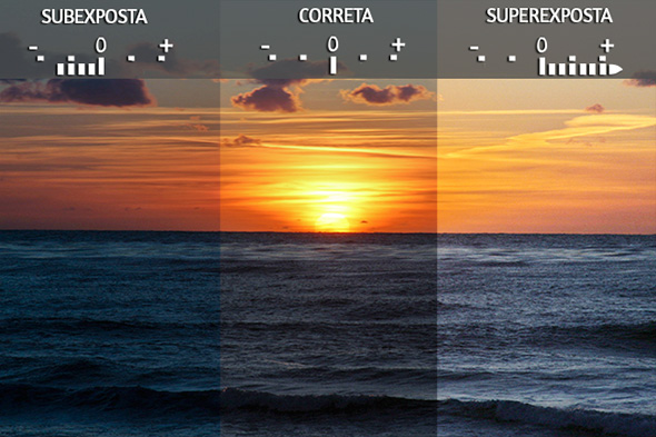 ©Simxer - Parte do Ebook Fotometria Simples - Você no controle da Luz