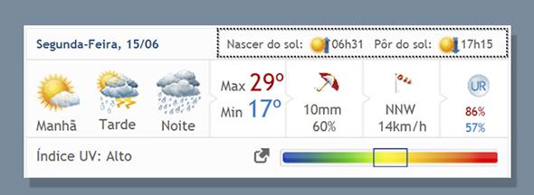 Clima tempo2 Artigo Dicas para Fotografar Por do Sol 14 Dicas Para Fotografar Um Pôr do Sol Impressionante