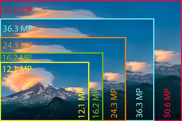 2Image Resolution Comparison A Real Importância da Resolução Fotográfica da Sua Câmera