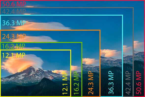 4Sensor Resolution Comparison Updated Guia Completo de Distância Hiperfocal